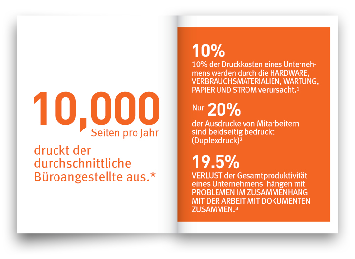 10000 pages printed per year per worker_DE